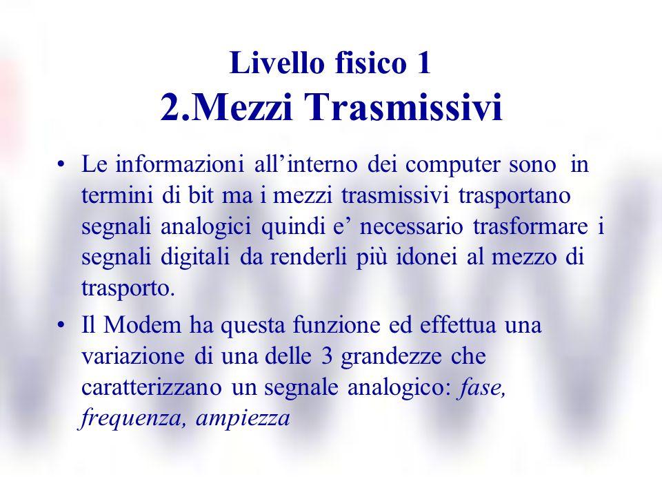 Livello fisico 1 2.Mezzi Trasmissivi Le informazioni allinterno dei computer sono in termini di bit ma i mezzi trasmissivi trasportano segnali analogi