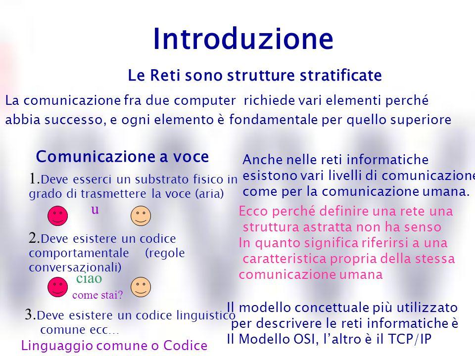Introduzione La comunicazione fra due computer richiede vari elementi perché abbia successo, e ogni elemento è fondamentale per quello superiore Le Re