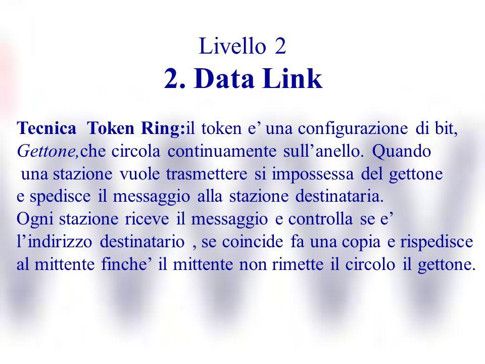 Livello 2 2. Data Link Tecnica Token Ring:il token e una configurazione di bit, Gettone,che circola continuamente sullanello. Quando una stazione vuol