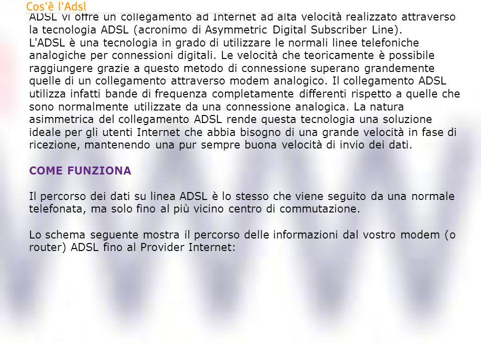 ADSL vi offre un collegamento ad Internet ad alta velocità realizzato attraverso la tecnologia ADSL (acronimo di Asymmetric Digital Subscriber Line).