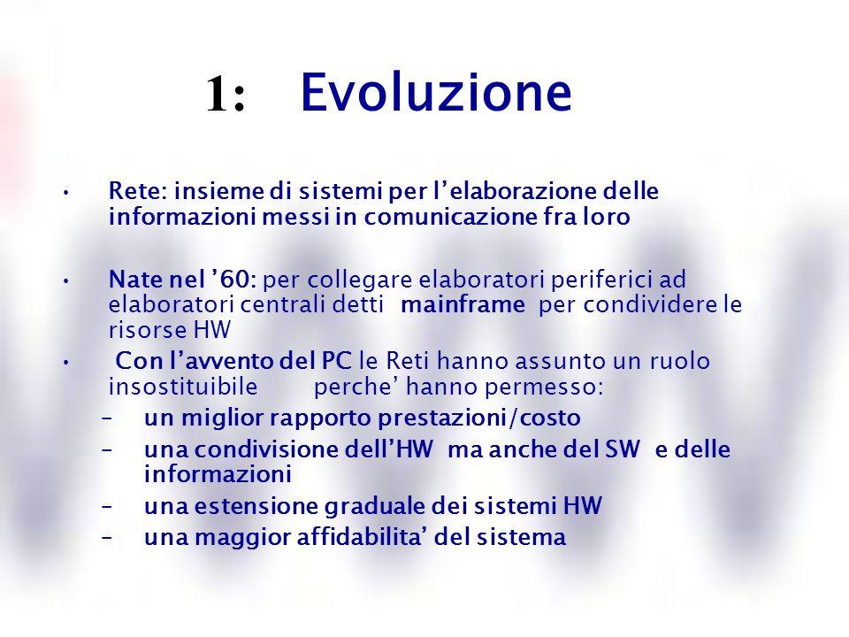 1: Evoluzione Rete: insieme di sistemi per lelaborazione delle informazioni messi in comunicazione fra loro Nate nel 60: per collegare elaboratori per