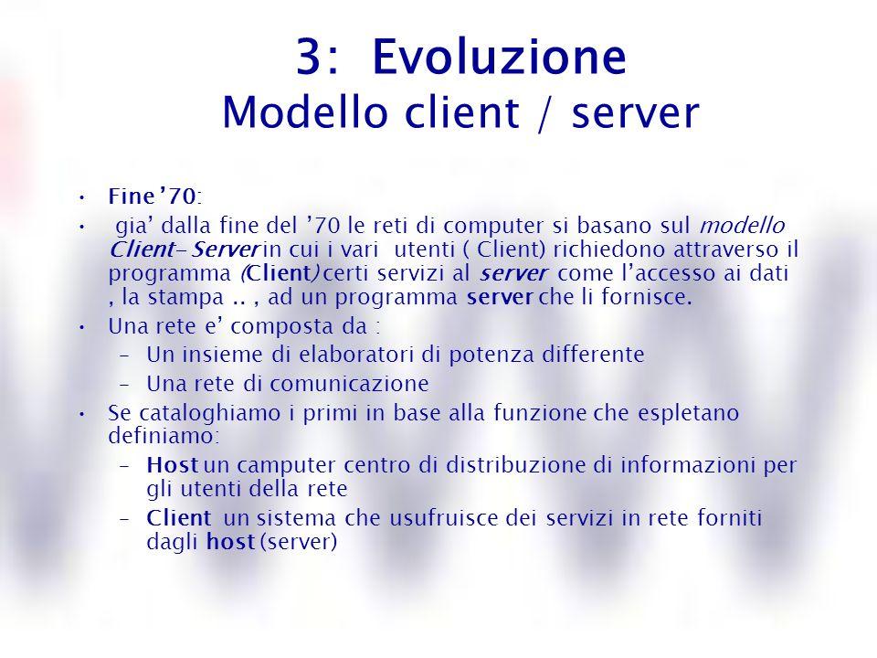3: Evoluzione Modello client / server Fine 70: gia dalla fine del 70 le reti di computer si basano sul modello Client- Server in cui i vari utenti ( C
