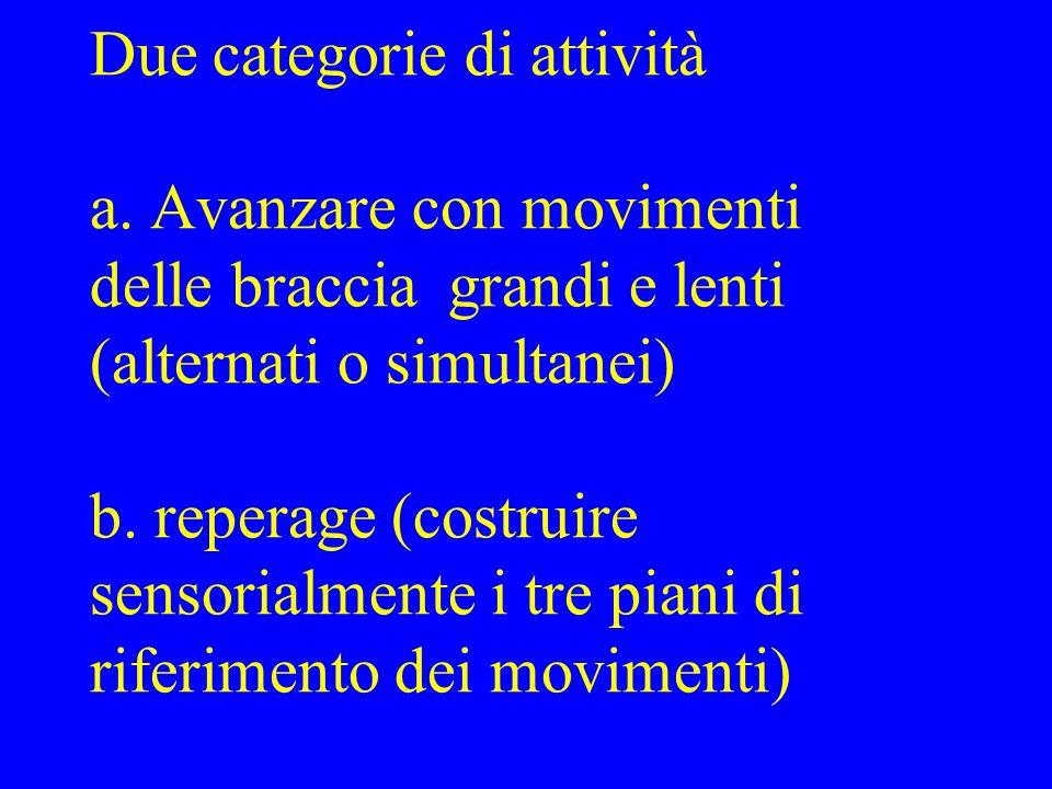 Due categorie di attività a. Avanzare con movimenti delle braccia grandi e lenti (alternati o simultanei) b. reperage (costruire sensorialmente i tre