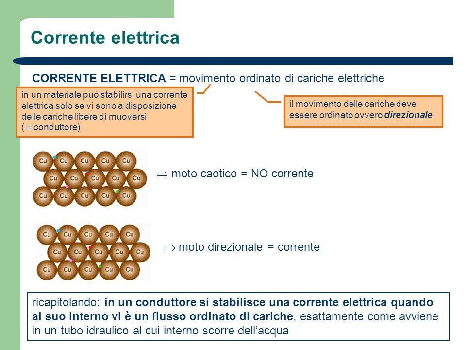 Corrente elettrica CORRENTE ELETTRICA = movimento ordinato di cariche elettriche in un materiale può stabilirsi una corrente elettrica solo se vi sono