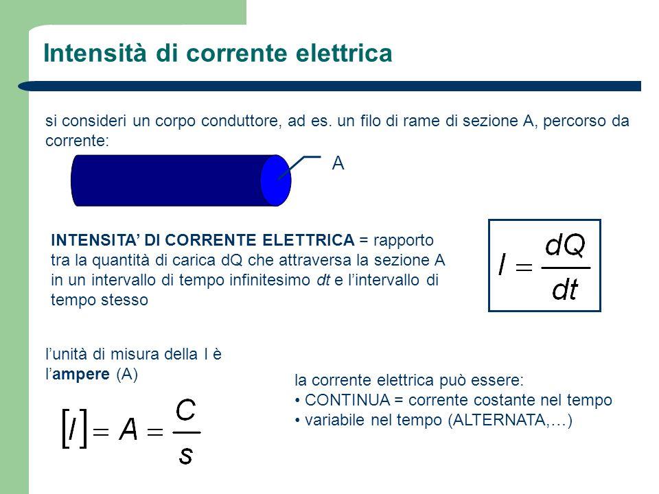 Intensità di corrente elettrica si consideri un corpo conduttore, ad es. un filo di rame di sezione A, percorso da corrente: INTENSITA DI CORRENTE ELE