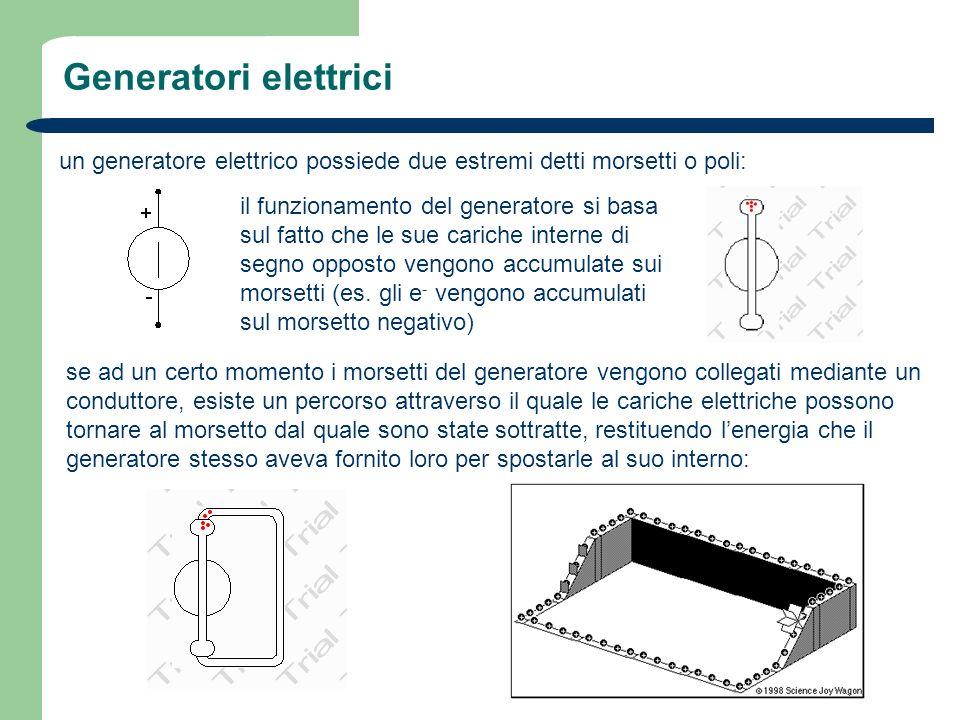 Generatori elettrici un generatore elettrico possiede due estremi detti morsetti o poli: il funzionamento del generatore si basa sul fatto che le sue