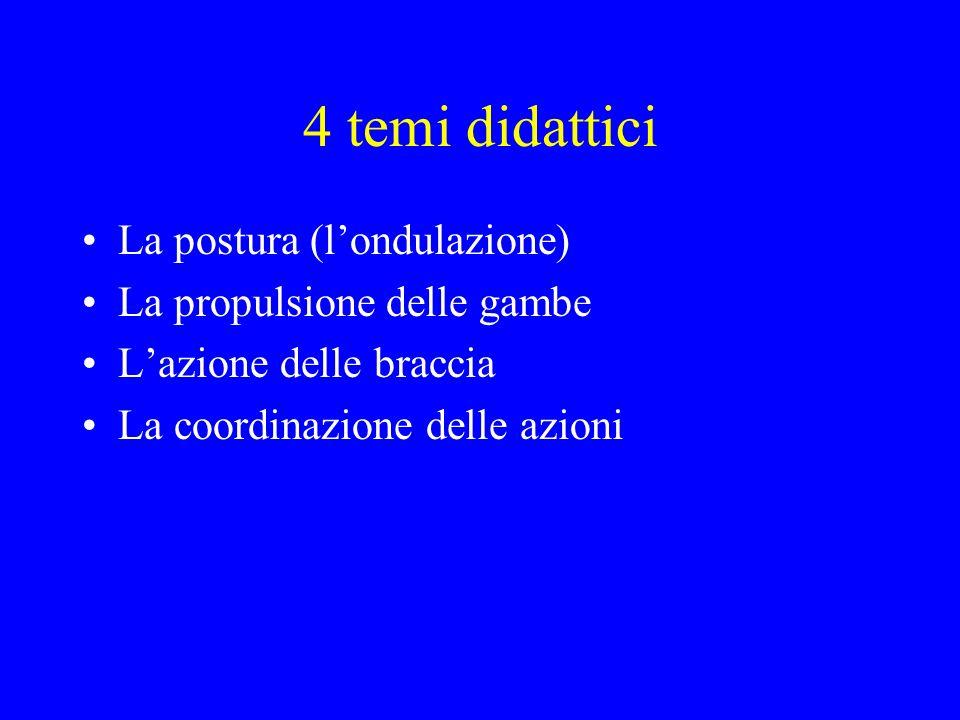 4 temi didattici La postura (londulazione) La propulsione delle gambe Lazione delle braccia La coordinazione delle azioni