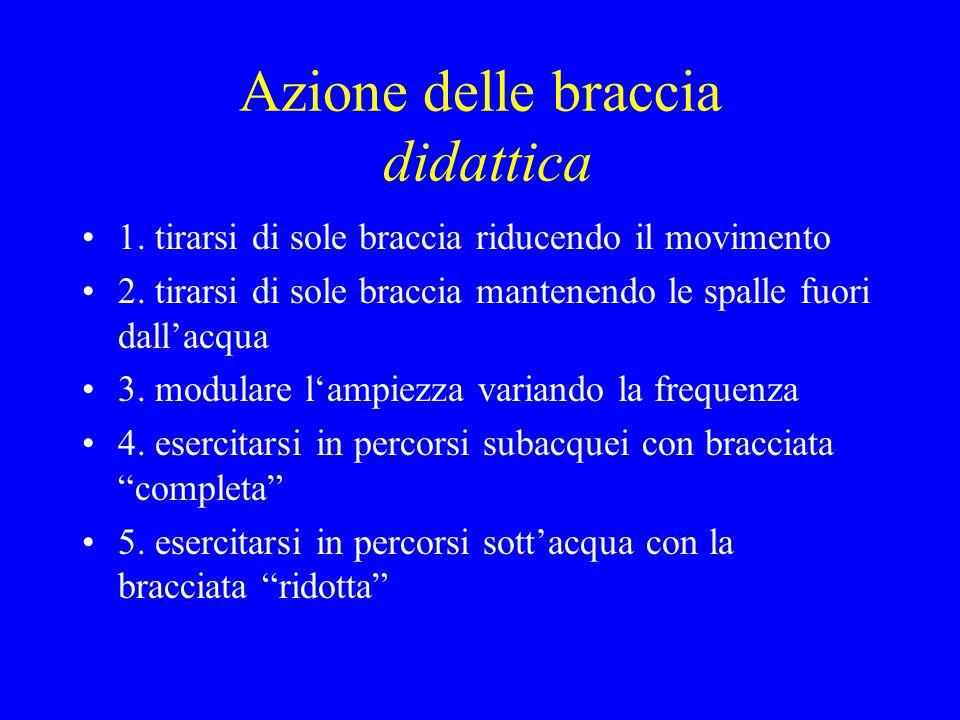 Azione delle braccia didattica 1. tirarsi di sole braccia riducendo il movimento 2. tirarsi di sole braccia mantenendo le spalle fuori dallacqua 3. mo
