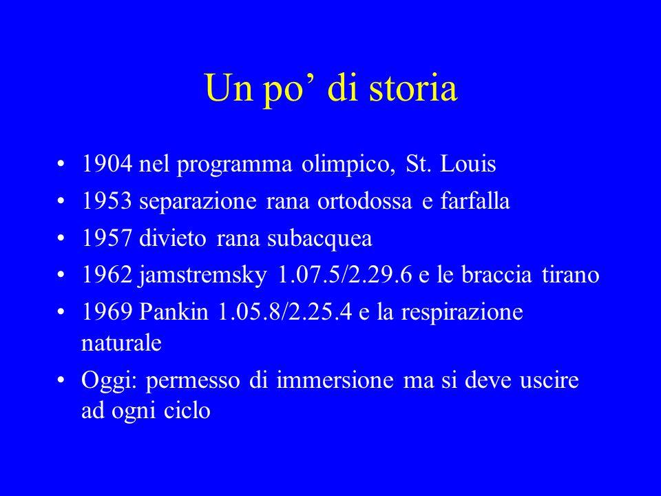 Un po di storia 1904 nel programma olimpico, St. Louis 1953 separazione rana ortodossa e farfalla 1957 divieto rana subacquea 1962 jamstremsky 1.07.5/