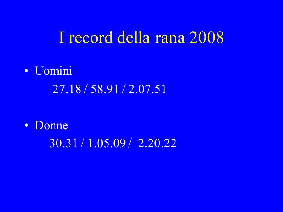 I record della rana 2008 Uomini 27.18 / 58.91 / 2.07.51 Donne 30.31 / 1.05.09 / 2.20.22