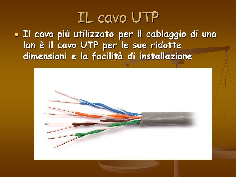 IL cavo UTP Il cavo più utilizzato per il cablaggio di una lan è il cavo UTP per le sue ridotte dimensioni e la facilità di installazione Il cavo più