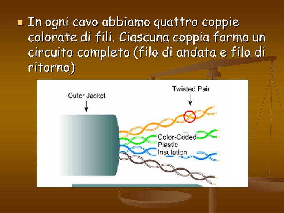 In ogni cavo abbiamo quattro coppie colorate di fili. Ciascuna coppia forma un circuito completo (filo di andata e filo di ritorno) In ogni cavo abbia