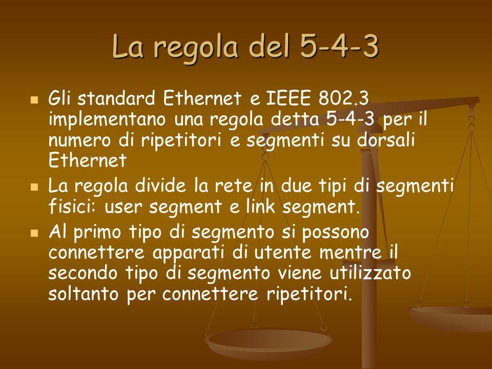 La regola del 5-4-3 Gli standard Ethernet e IEEE 802.3 implementano una regola detta 5-4-3 per il numero di ripetitori e segmenti su dorsali Ethernet