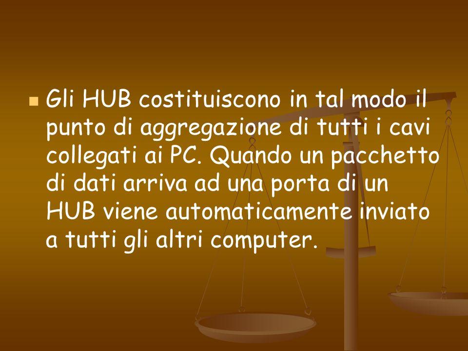 Gli HUB costituiscono in tal modo il punto di aggregazione di tutti i cavi collegati ai PC. Quando un pacchetto di dati arriva ad una porta di un HUB