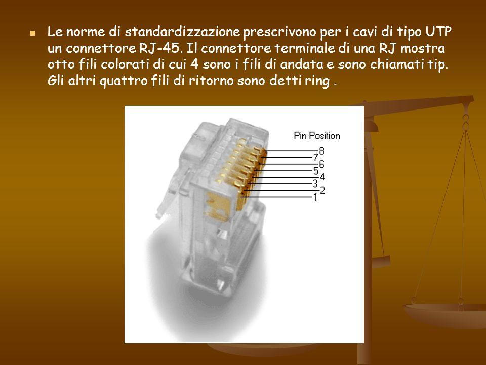 Le norme di standardizzazione prescrivono per i cavi di tipo UTP un connettore RJ-45. Il connettore terminale di una RJ mostra otto fili colorati di c
