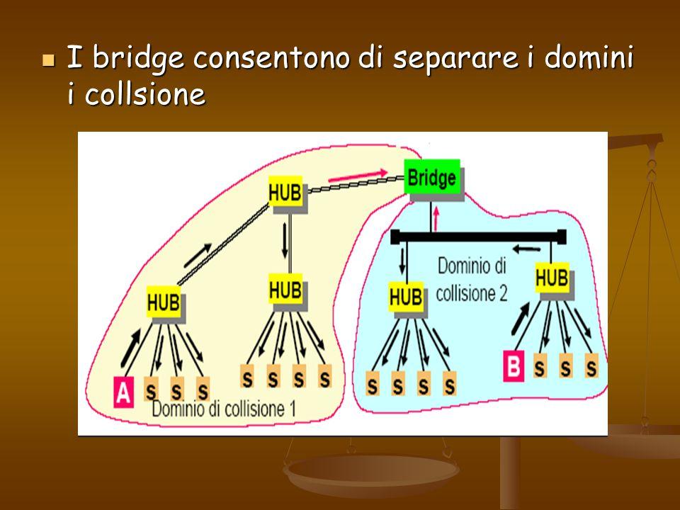 I bridge consentono di separare i domini i collsione I bridge consentono di separare i domini i collsione