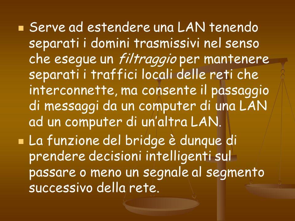Serve ad estendere una LAN tenendo separati i domini trasmissivi nel senso che esegue un filtraggio per mantenere separati i traffici locali delle ret