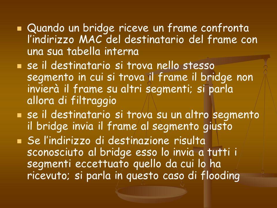Quando un bridge riceve un frame confronta lindirizzo MAC del destinatario del frame con una sua tabella interna se il destinatario si trova nello ste