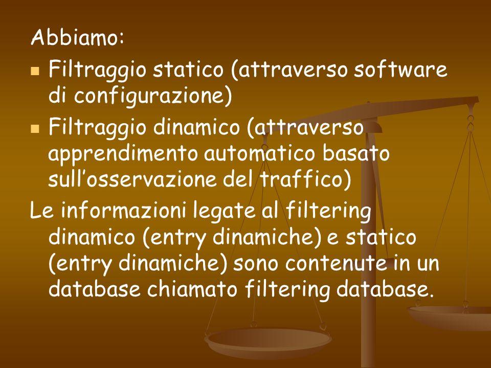 Abbiamo: Filtraggio statico (attraverso software di configurazione) Filtraggio dinamico (attraverso apprendimento automatico basato sullosservazione d