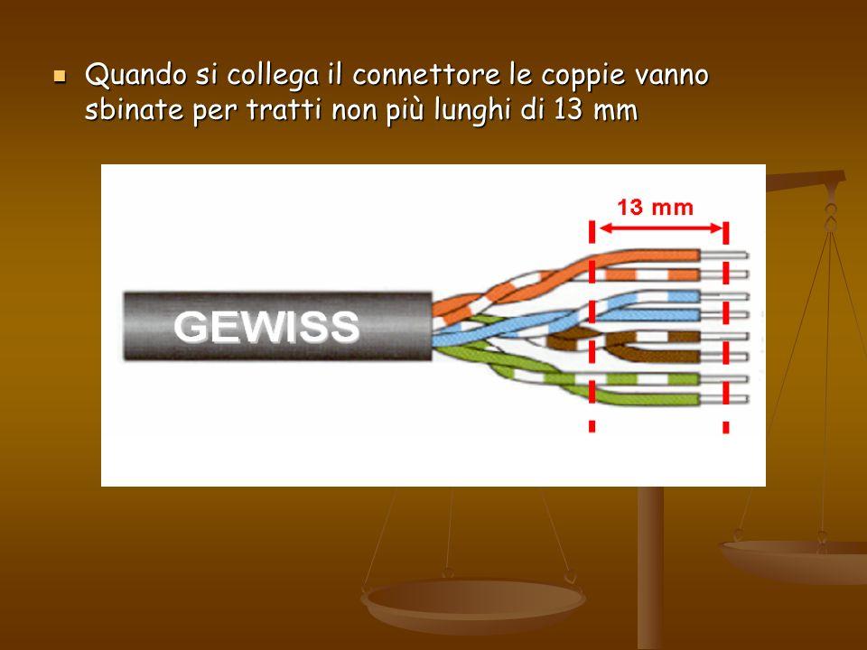 Quando si collega il connettore le coppie vanno sbinate per tratti non più lunghi di 13 mm Quando si collega il connettore le coppie vanno sbinate per