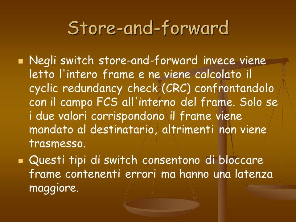 Store-and-forward Negli switch store-and-forward invece viene letto l'intero frame e ne viene calcolato il cyclic redundancy check (CRC) confrontandol