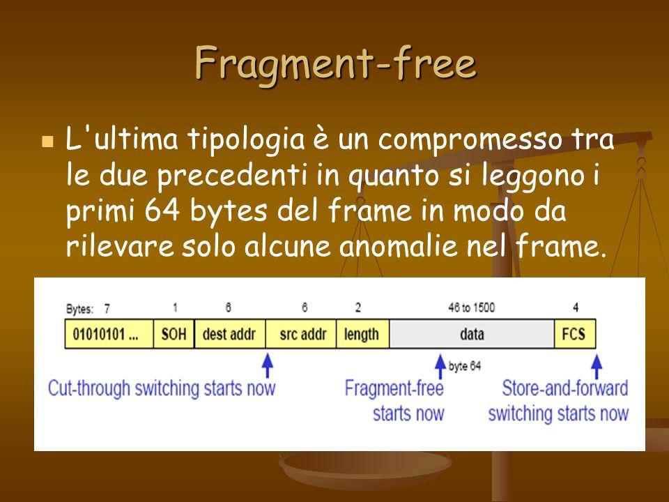 Fragment-free L'ultima tipologia è un compromesso tra le due precedenti in quanto si leggono i primi 64 bytes del frame in modo da rilevare solo alcun