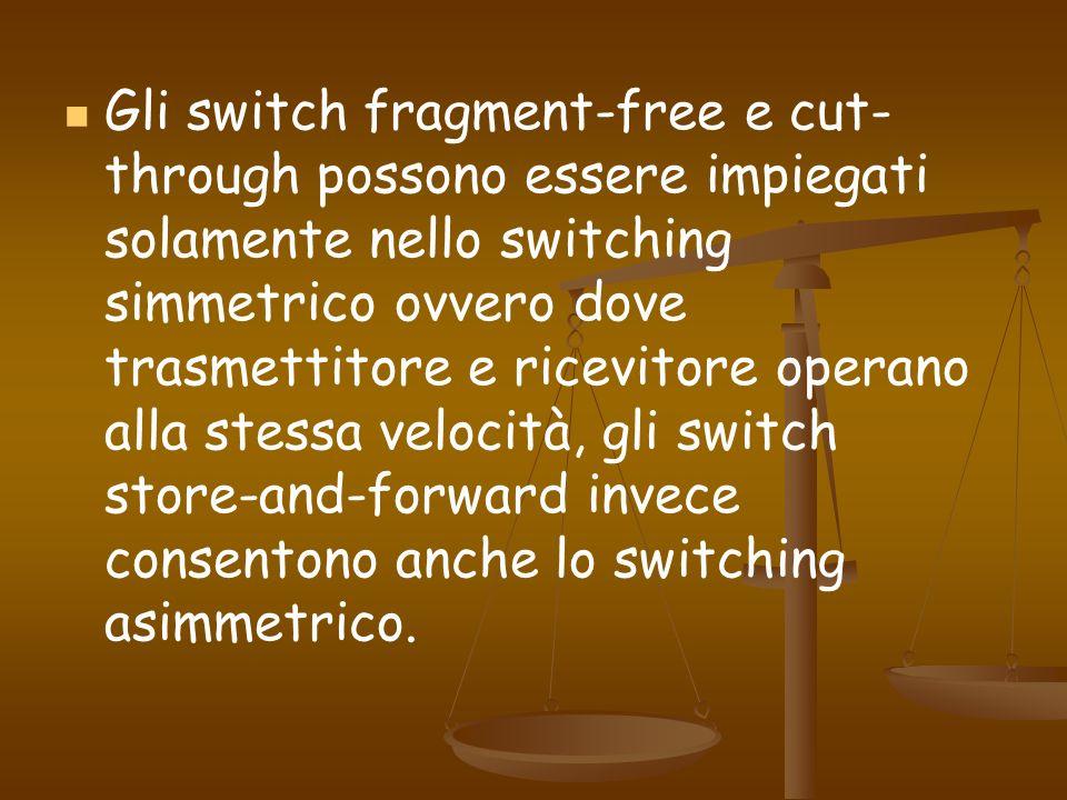 Gli switch fragment-free e cut- through possono essere impiegati solamente nello switching simmetrico ovvero dove trasmettitore e ricevitore operano a