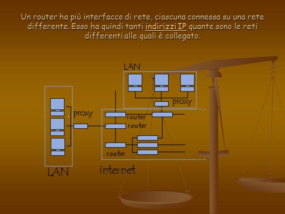 Un router ha più interfacce di rete, ciascuna connessa su una rete differente. Esso ha quindi tanti indirizzi IP quante sono le reti differenti alle q