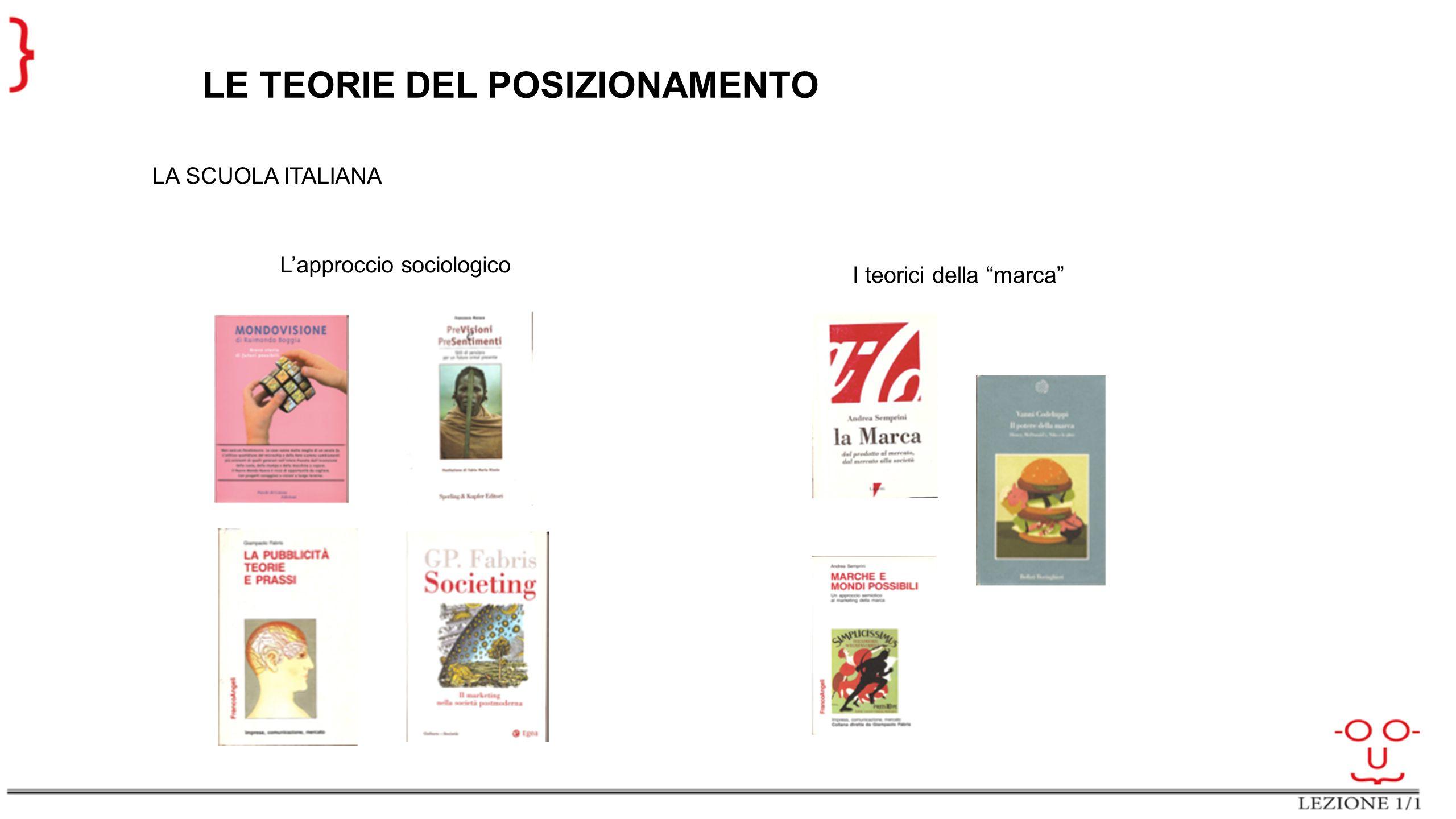 LE TEORIE DEL POSIZIONAMENTO LA SCUOLA ITALIANA L approccio sociologico I teorici della marca