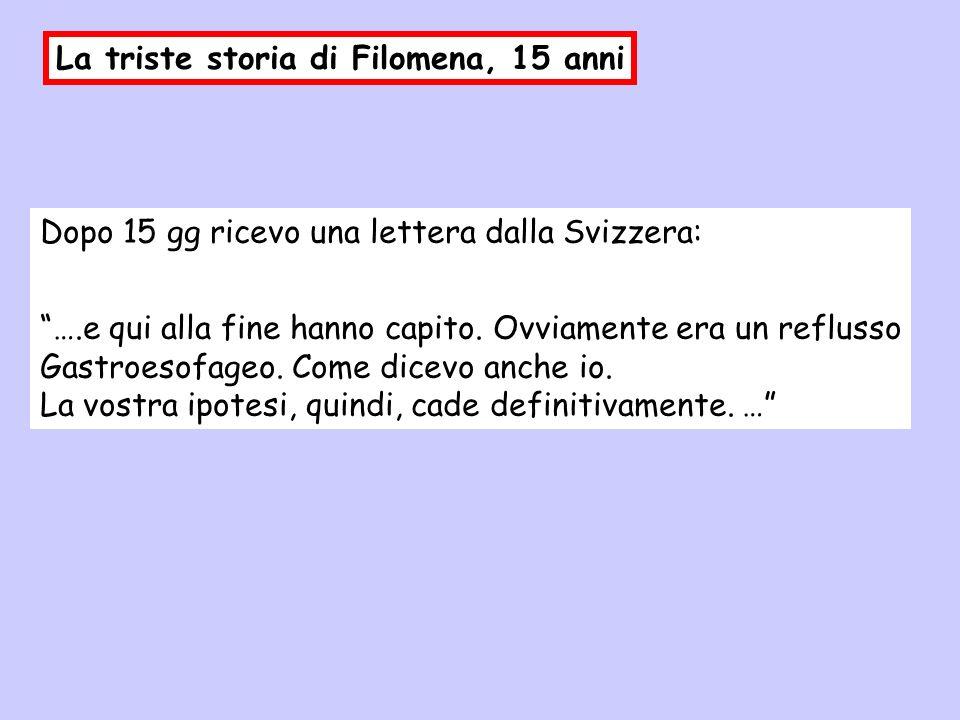 La triste storia di Filomena, 15 anni Dopo 15 gg ricevo una lettera dalla Svizzera: ….e qui alla fine hanno capito. Ovviamente era un reflusso Gastroe