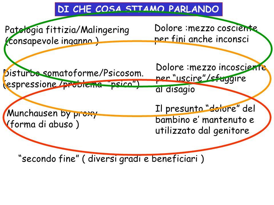 DI CHE COSA STIAMO PARLANDO Patologia fittizia/Malingering (consapevole inganno ) Disturbo somatoforme/Psicosom. (espressione /problema psico) Munchau