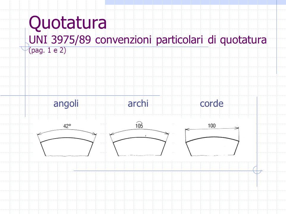 Quotatura UNI 3975/89 convenzioni particolari di quotatura (pag. 1 e 2) angoliarchicorde