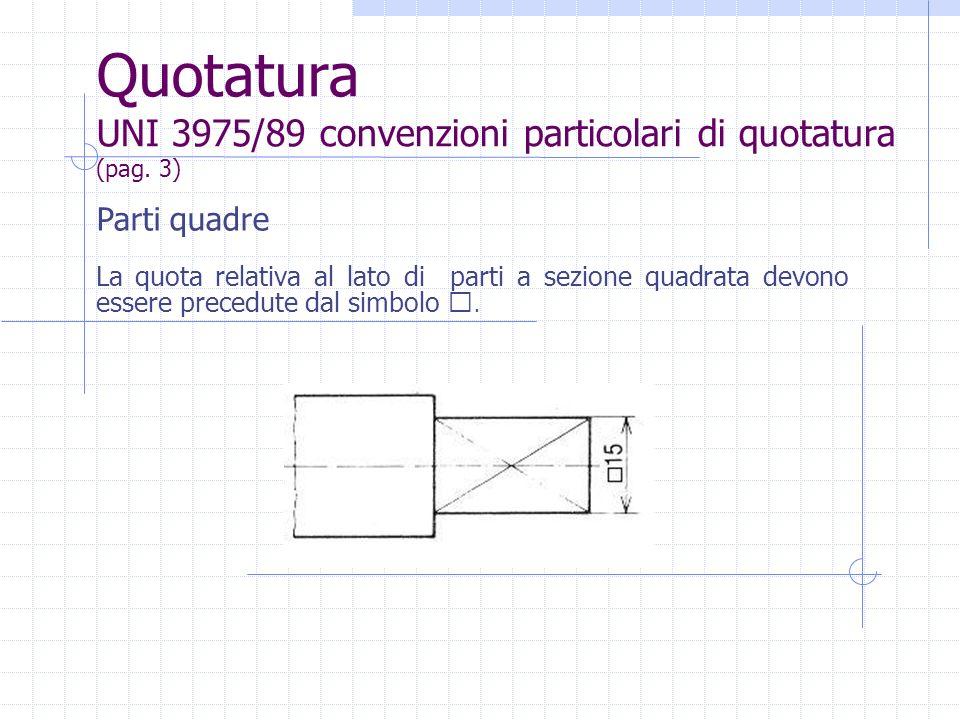 Quotatura UNI 3975/89 convenzioni particolari di quotatura (pag.
