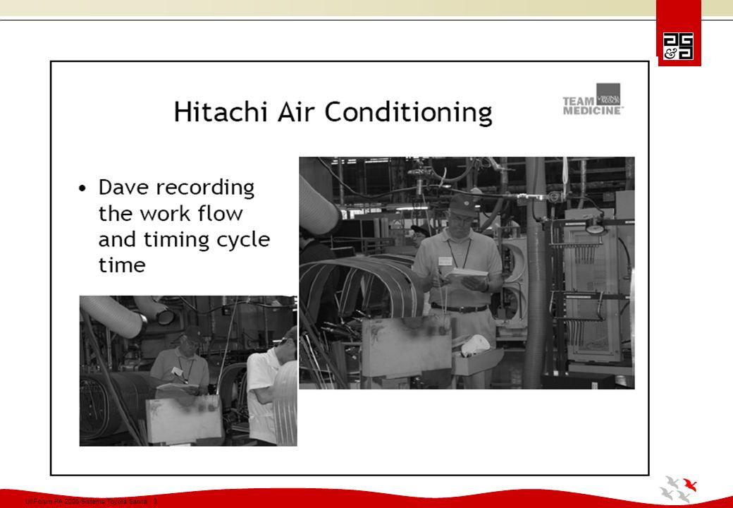 Ul\Forum PA 2006-Sistema Toyota Sanità 144 Giovedì ore 8,00-16,00 Come i giorni precedenti la giornata è iniziata con un esame della giornata precedente.
