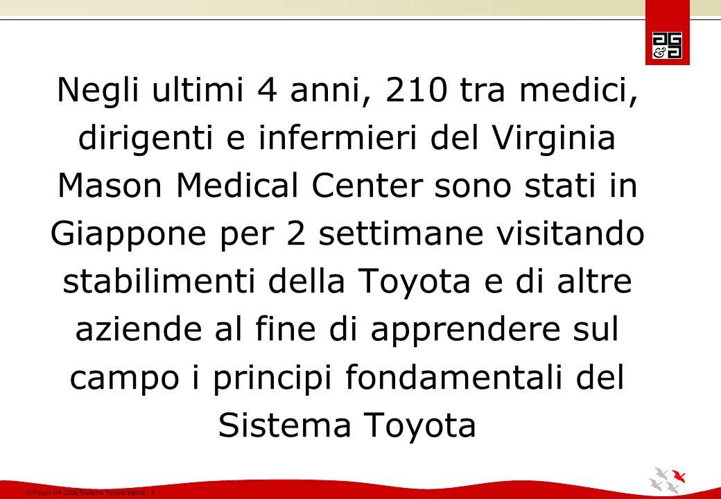 Ul\Forum PA 2006-Sistema Toyota Sanità 135 OBIETTIVI DI MIGLIORAMENTO AreaValore di partenza Obiettivo Percorsi del personale medico 3540 metri1770 metri Percorsi del personale tecnico 1834 metri917 metri Percorsi dei documenti 322 metri161 metri