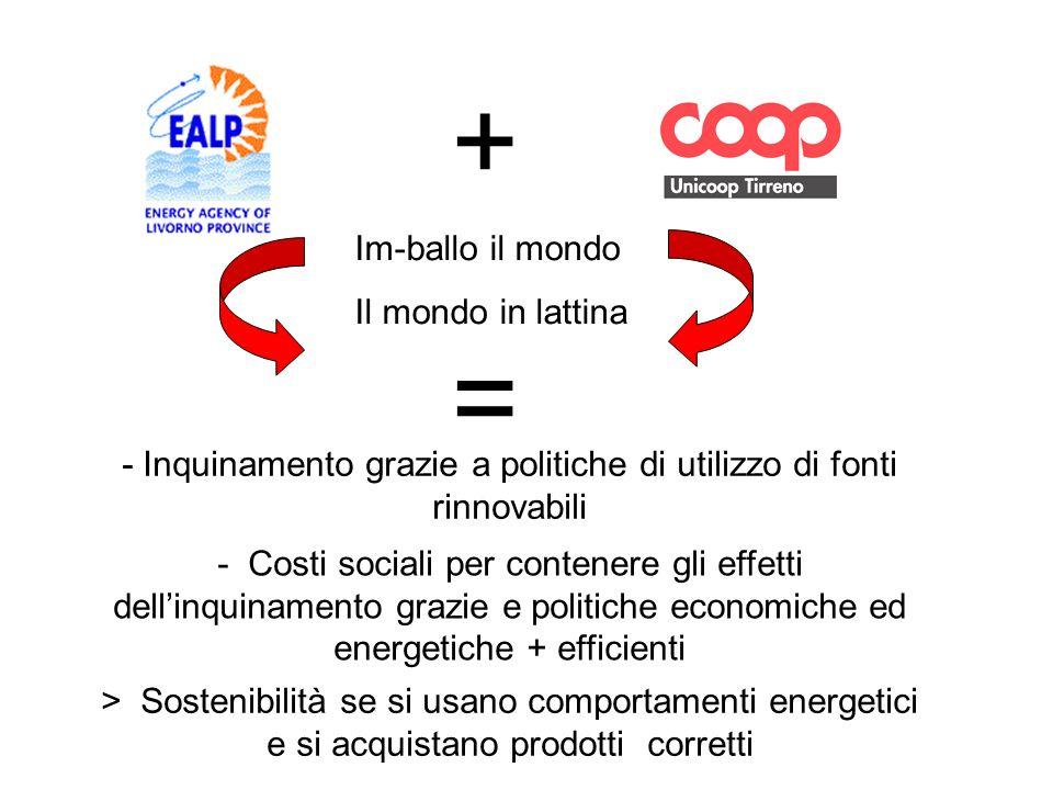 + Im-ballo il mondo Il mondo in lattina = - Costi sociali per contenere gli effetti dellinquinamento grazie e politiche economiche ed energetiche + ef