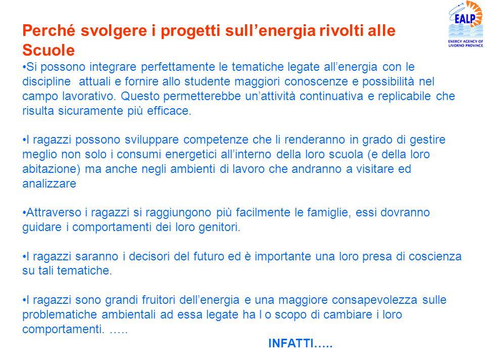 …..Infatti…..I giovani si possono definire significativi consumatori di energia.