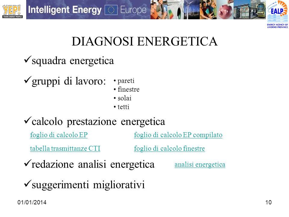 01/01/201410 DIAGNOSI ENERGETICA squadra energetica gruppi di lavoro: calcolo prestazione energetica redazione analisi energetica suggerimenti miglior
