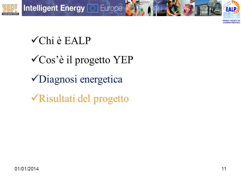 01/01/201411 Chi è EALP Cosè il progetto YEP Diagnosi energetica Risultati del progetto