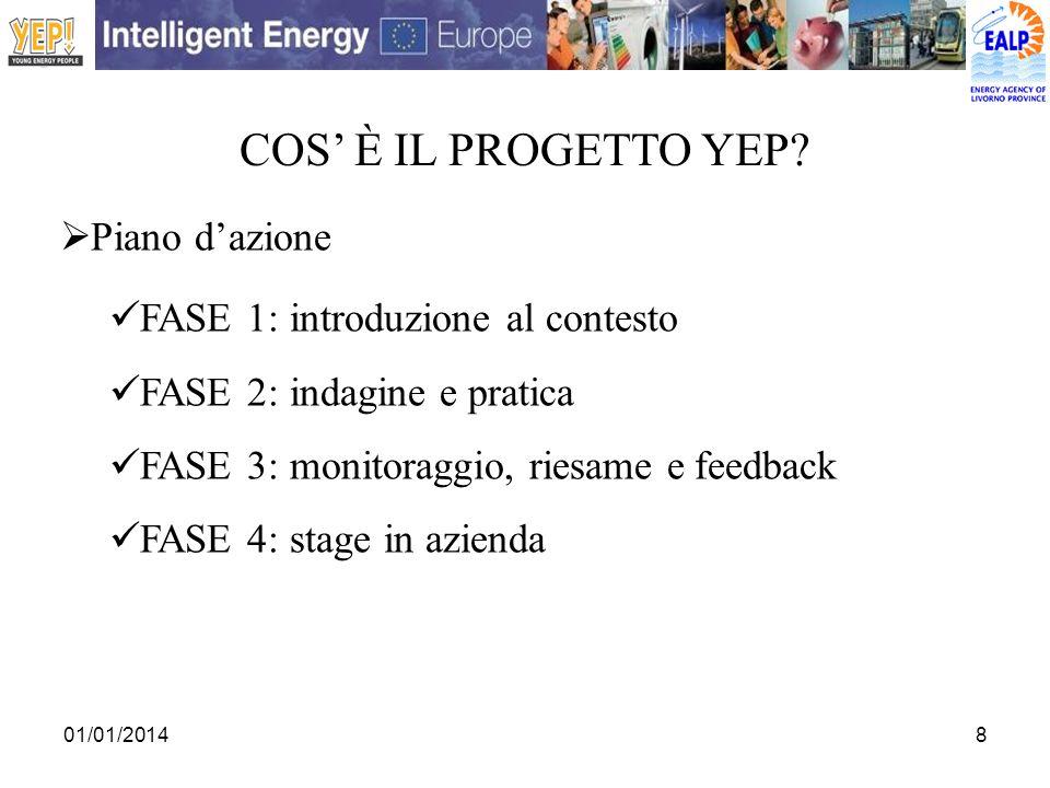 01/01/20148 COS È IL PROGETTO YEP? Piano dazione FASE 1: introduzione al contesto FASE 2: indagine e pratica FASE 3: monitoraggio, riesame e feedback