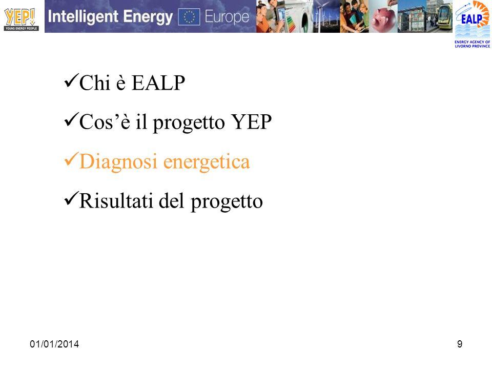 01/01/20149 Chi è EALP Cosè il progetto YEP Diagnosi energetica Risultati del progetto