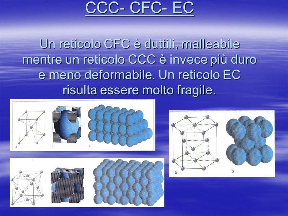 CCC- CFC- EC Un reticolo CFC è duttili, malleabile mentre un reticolo CCC è invece più duro e meno deformabile. Un reticolo EC risulta essere molto fr