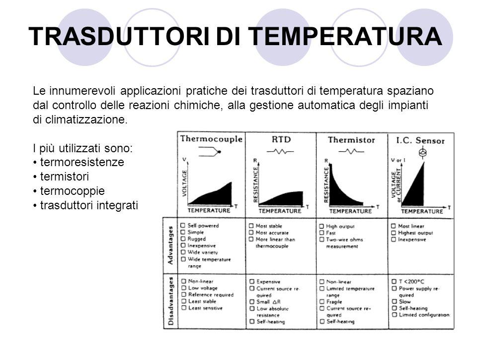 TRASDUTTORI DI TEMPERATURA Le innumerevoli applicazioni pratiche dei trasduttori di temperatura spaziano dal controllo delle reazioni chimiche, alla g