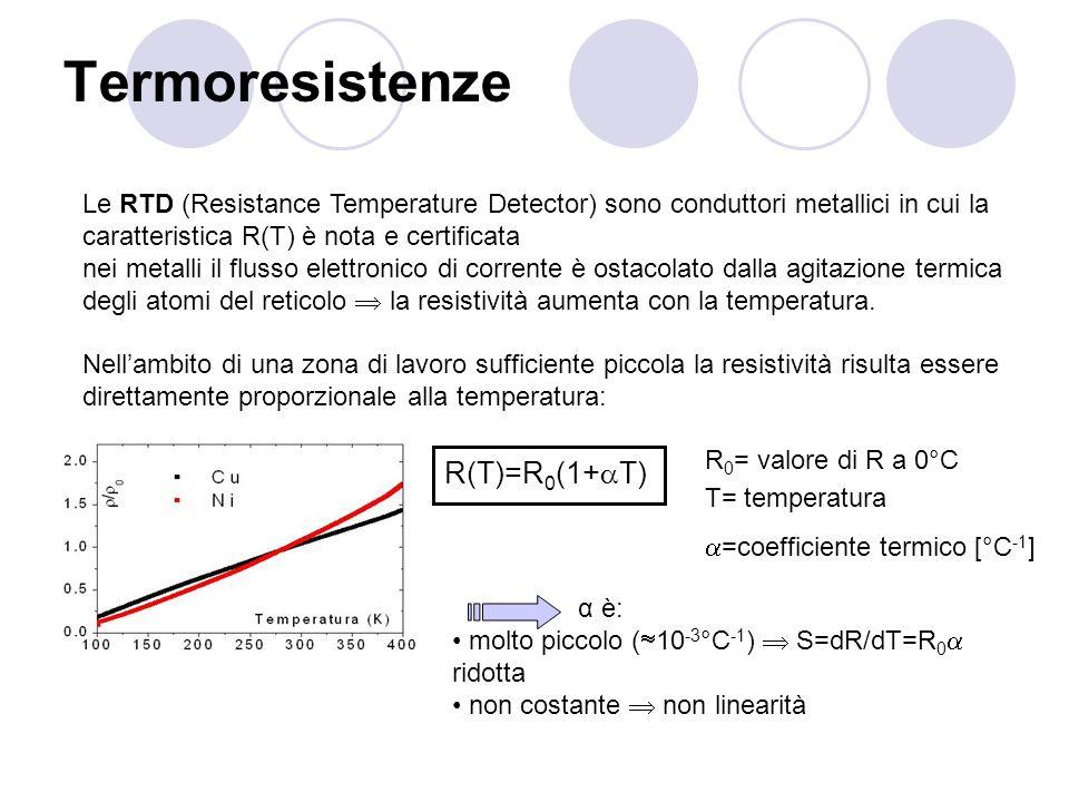 Termoresistenze Le RTD (Resistance Temperature Detector) sono conduttori metallici in cui la caratteristica R(T) è nota e certificata nei metalli il f