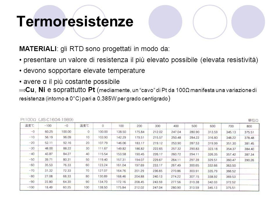 Termoresistenze MATERIALI: gli RTD sono progettati in modo da: presentare un valore di resistenza il più elevato possibile (elevata resistività) devon