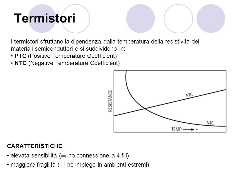 Termistori I termistori sfruttano la dipendenza dalla temperatura della resistività dei materiali semiconduttori e si suddividono in: PTC (Positive Te