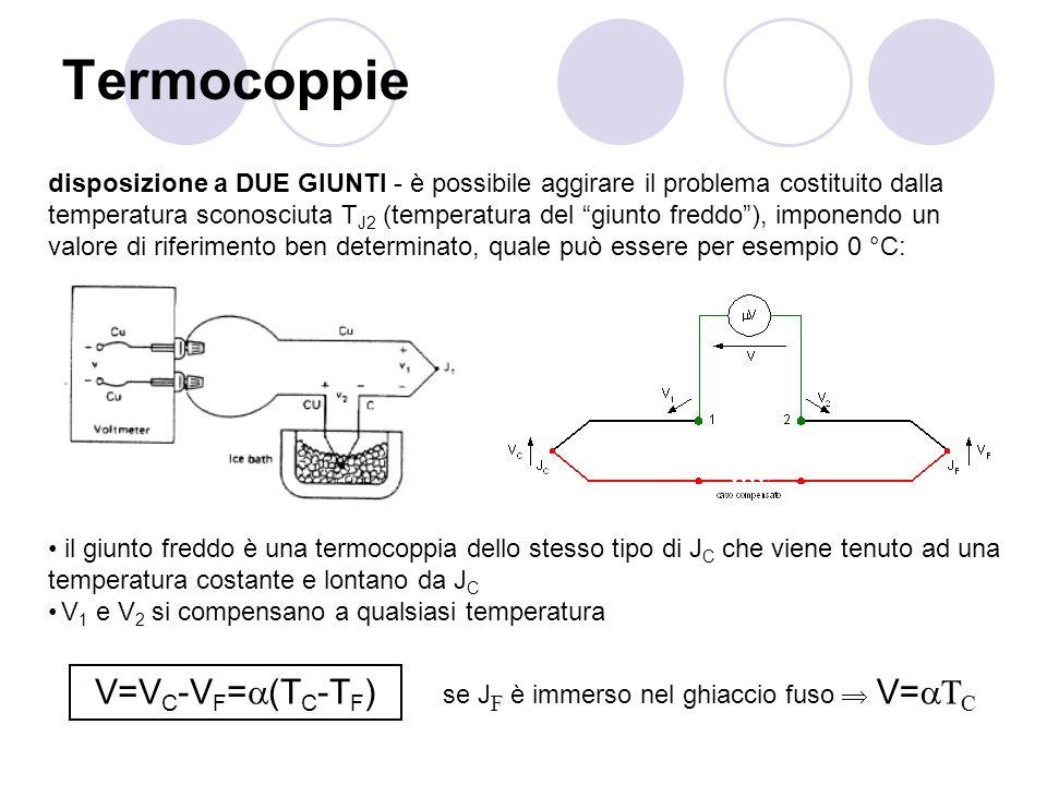 Termocoppie disposizione a DUE GIUNTI - è possibile aggirare il problema costituito dalla temperatura sconosciuta T J2 (temperatura del giunto freddo)