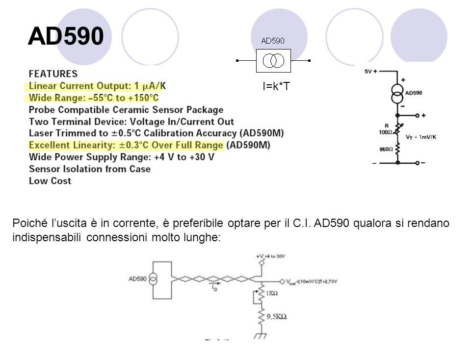 AD590 I=k*T Poiché luscita è in corrente, è preferibile optare per il C.I. AD590 qualora si rendano indispensabili connessioni molto lunghe: