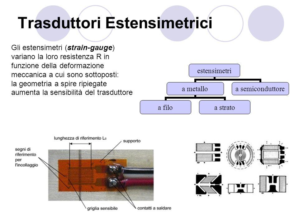 Trasduttori Estensimetrici Gli estensimetri (strain-gauge) variano la loro resistenza R in funzione della deformazione meccanica a cui sono sottoposti
