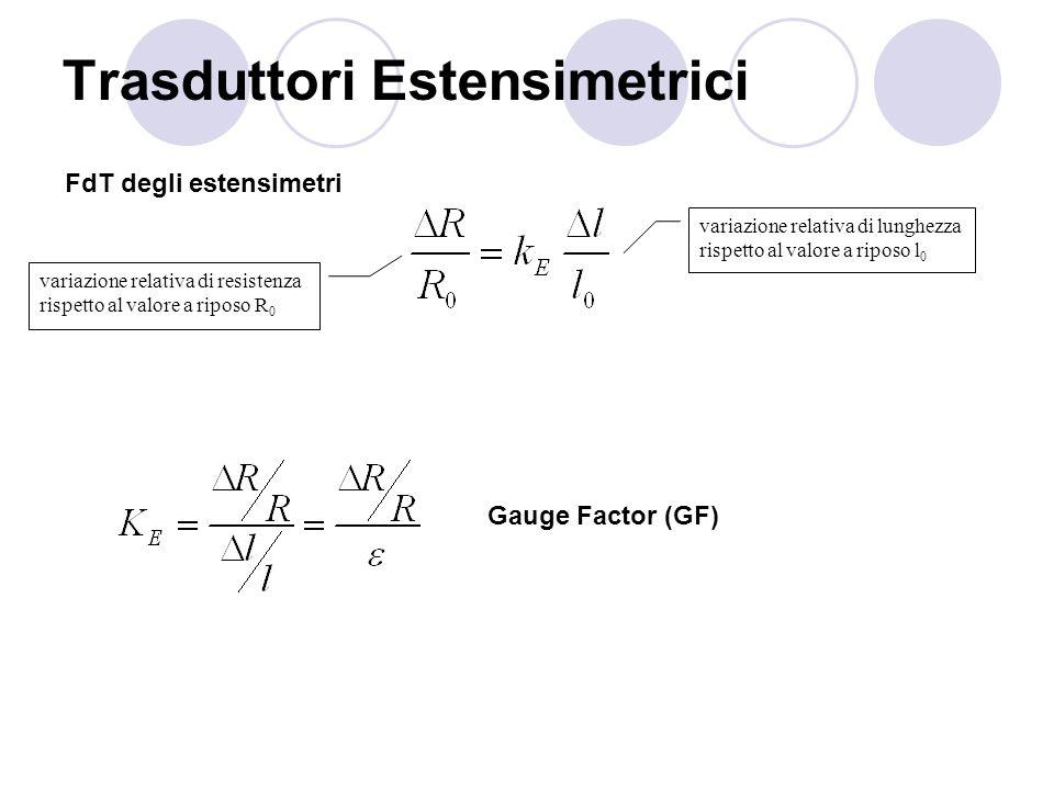 Trasduttori Estensimetrici FdT degli estensimetri variazione relativa di resistenza rispetto al valore a riposo R 0 variazione relativa di lunghezza r